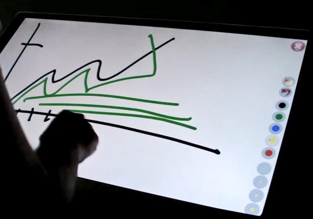 whiteboard interattiva
